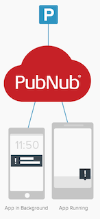 Mobile push gateway with PubNub