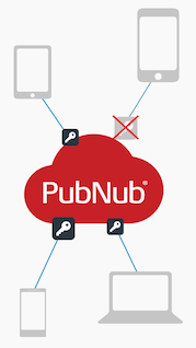Security with PubNub