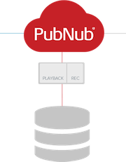 Storage and playback with PubNub