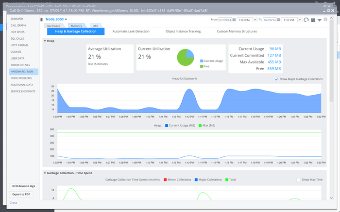 Get visibility and control of every application problem