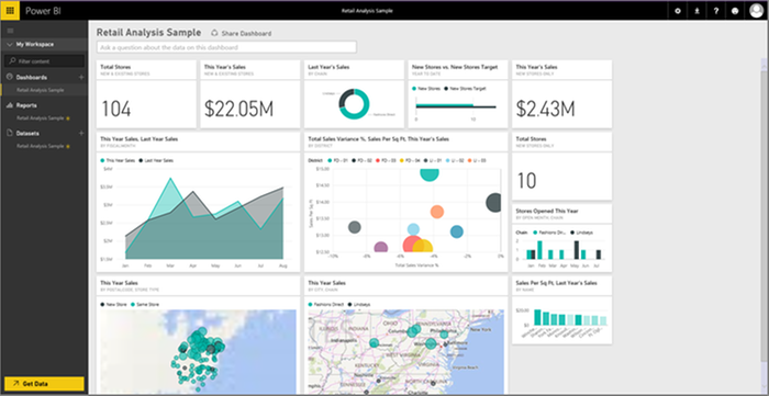 Introducing Power BI