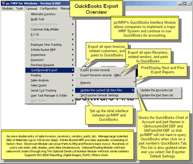 pc/MRP by Software Arts, Inc  | Apps for QuickBooks Desktop