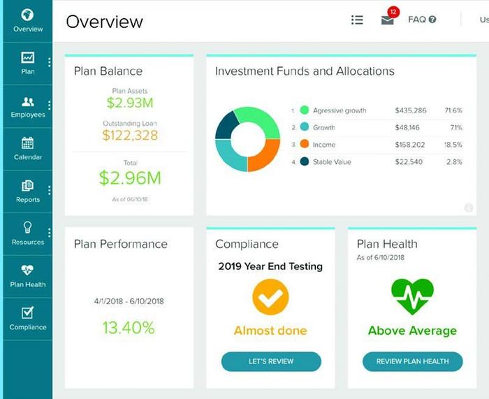 Plan Sponsor Website