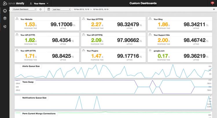 Server Density by Server Density | AppDirect