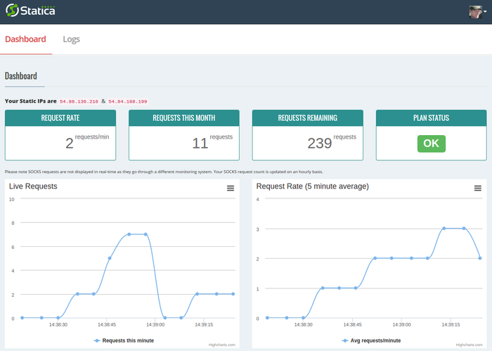 Detailed analytics available in Statica