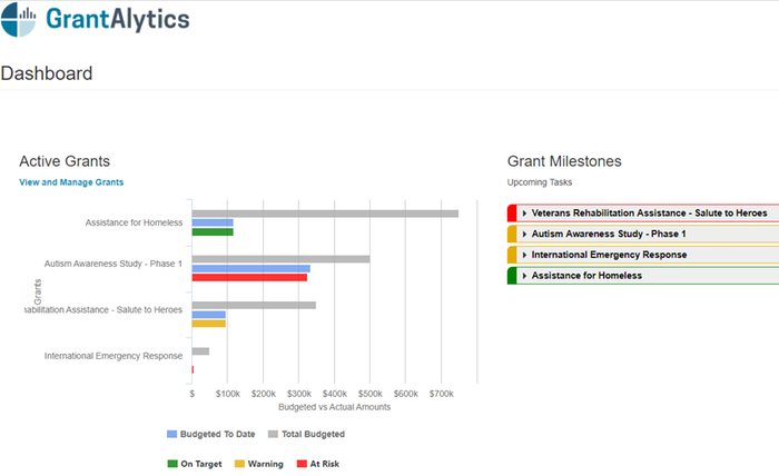 GrantAlytics by Integrated Design, Inc | ADP Marketplace