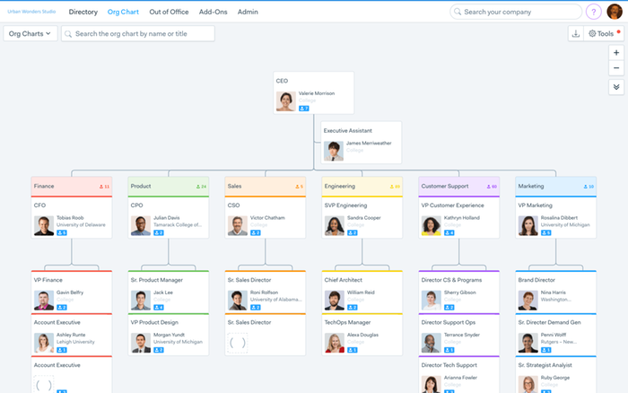 Pingboard Org Charts for ADP Workforce Now® by Pingboard