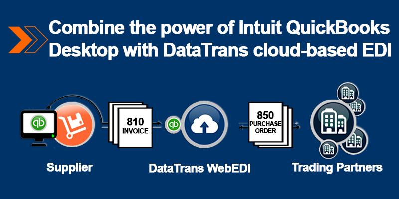 DataTrans Solutions QuickBooks EDI Integrator by DataTrans
