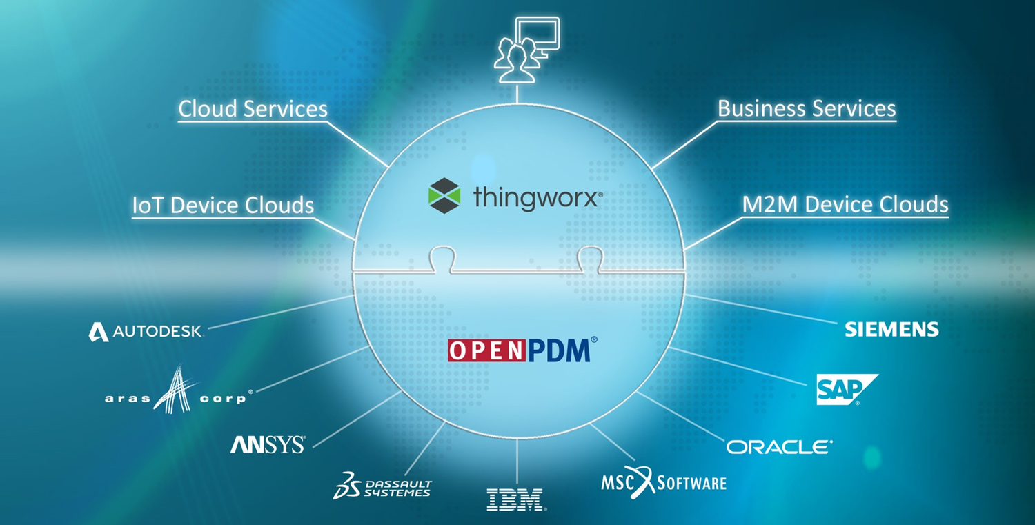 OpenPDM ThingWorx CONNECT to Teamcenter by PROSTEP AG | PTC Marketplace