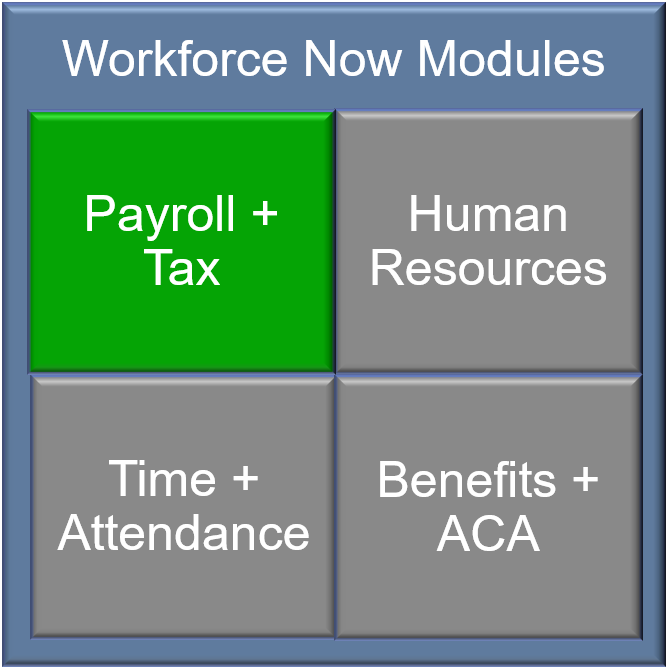 - Save Even More $$$! Only the Workforce Now Payroll Module Required