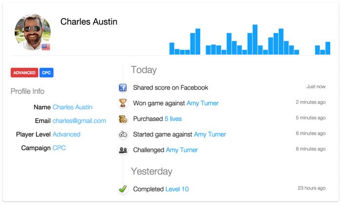 Analytics for Gaming