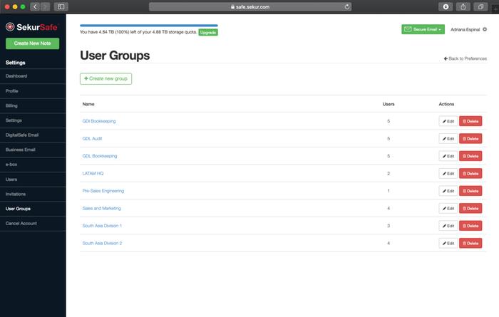 Organization of team members