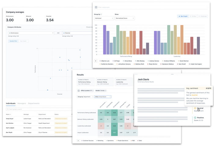 Performance Review Insights