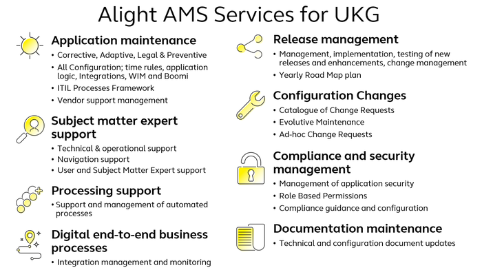 Application Managed Services as a Service