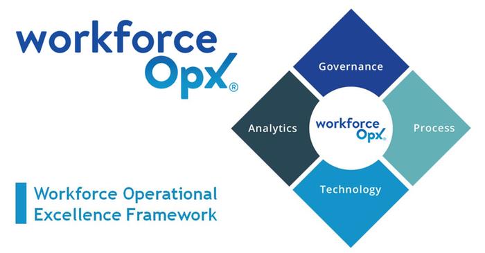 Workforce-OpX®