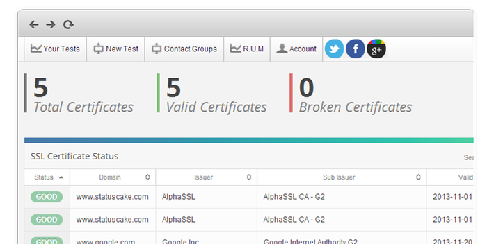 SSL Certificate Monitoring