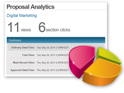 Useful, Real Time Analytics