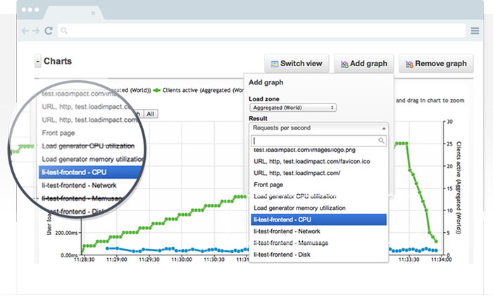 Server monitoring with Load Impact