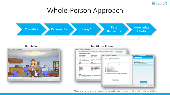 Whole-Person Approach