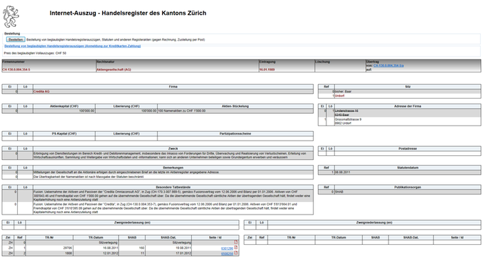 Company data & register of companies